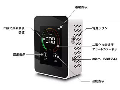 CO2濃度測定器
